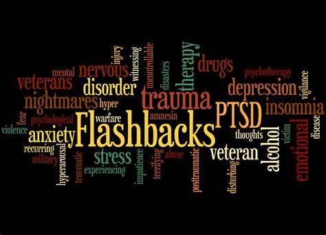 Trauma Symptom Checklist (TSC-40)